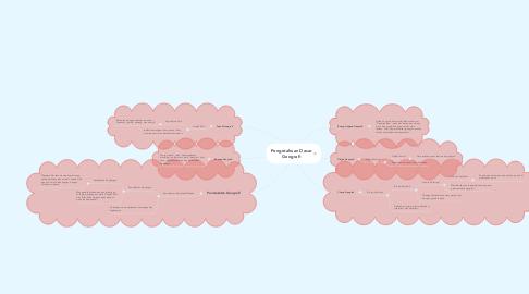 Mind Map: Pengetahuan Dasar Geografi