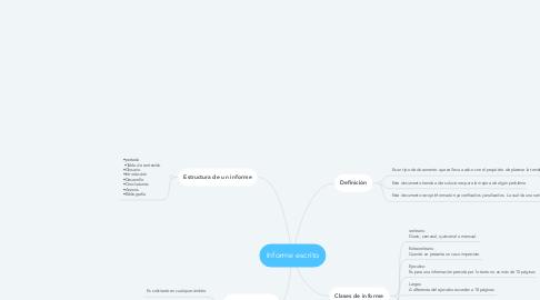 Mind Map: Informe escrito
