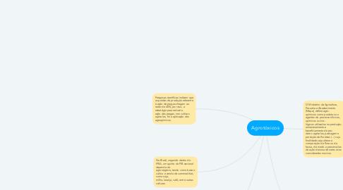 Mind Map: Agrotóxicos