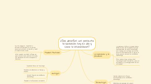Mind Map: ¿Que desafíos nos presenta la educación hoy en día y como lo asumiríamos?