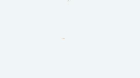 Mind Map: リサーチマップ