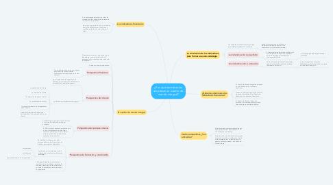 Mind Map: ¿Por qué necesitan las empresas un cuadro de mando integral?