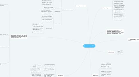 Mind Map: Succession law: Wills