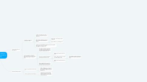 Mind Map: Chương I: Đối tượng và  phương pháp của kinh tế  Mác-Lênin