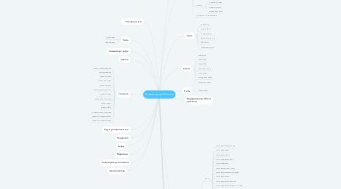 Mind Map: Страницы для Horeca