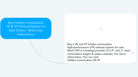 Mind Map: Buy Holden Commodore VE & VF Exhaust System for Sale Online – Black Ops Performance