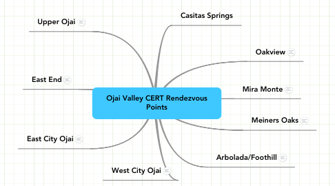 Mind Map: Ojai Valley CERT Rendezvous Points