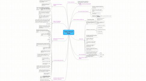 Mind Map: Truyền thông và Mạng