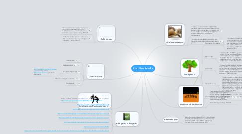 Mind Map: Los New Media