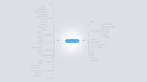 Mind Map: мк - от идеи к серии