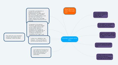 Mind Map: El primer contexto de la ética