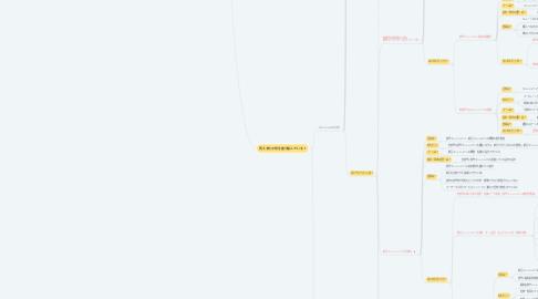 Mind Map: 見える化