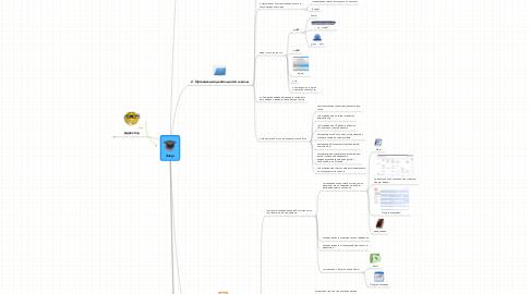 Mind Map: Завуч