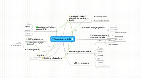 Mind Map: Webová správa úkolů