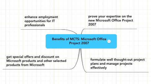 Mind Map: Benefits of MCTS: Microsoft Office Project 2007