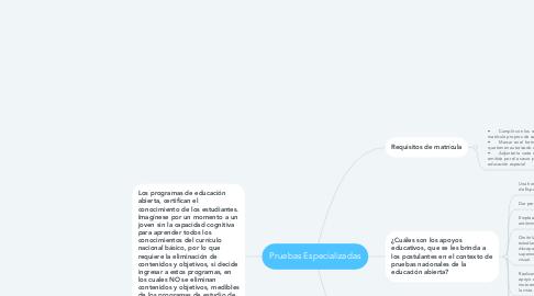 Mind Map: Pruebas Especializadas