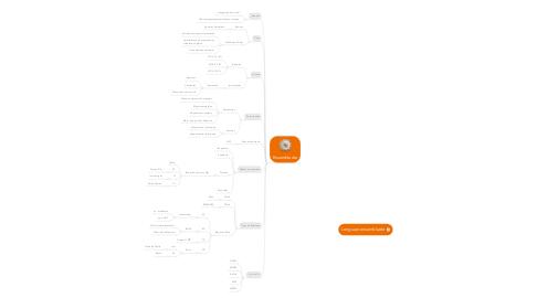 Mind Map: Lenguaje ensamblador