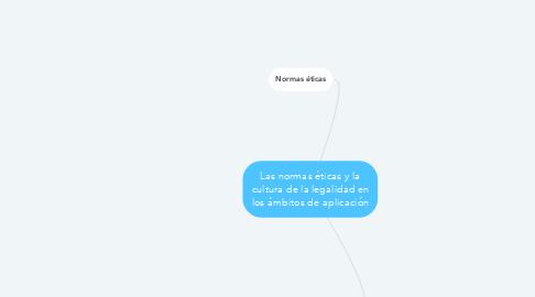 Mind Map: Las normas éticas y la cultura de la legalidad en los ámbitos de aplicación