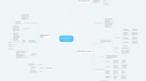 Mind Map: PELIGROS PÚBLICOS, TECNOLÓGICOS Y DE TRÁNSITO