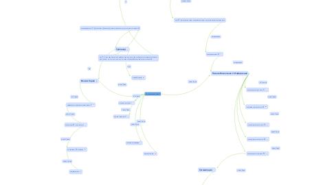 Mind Map: Письма Вовлечение 1