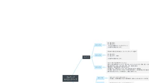 Mind Map: カムアップ &ドロップバック