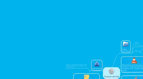 Mind Map: Proyecto de Vida