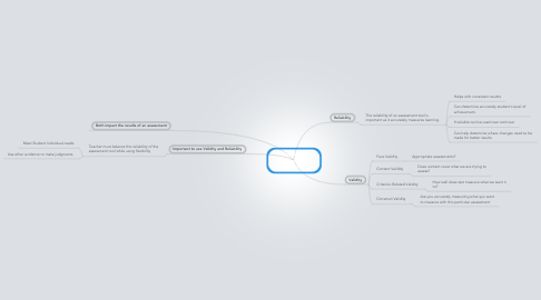 Mind Map: Learning and Assessmemment