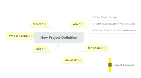 Mind Map: New Project Definition