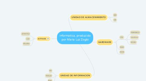 Mind Map: informatica, producido por Maria Luz Zogbi