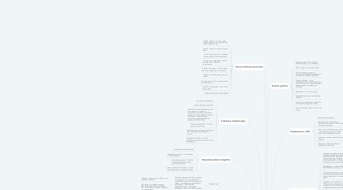 Mind Map: Triagem Neonatal