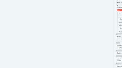 Mind Map: Valoración Clínica del Estado de Salud.