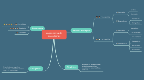 Mind Map: engenheiros do ecossitemas