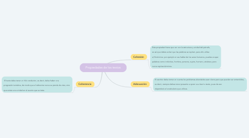 Mind Map: Propiedades de los textos