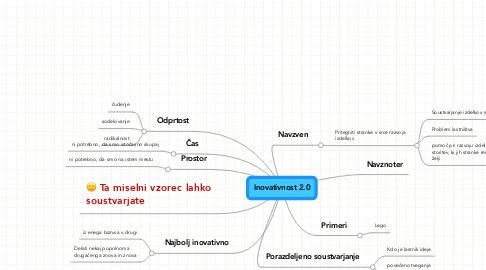 Mind Map: Inovativnost 2.0