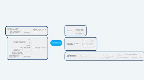Mind Map: El ensayo (Texto Argumentativo)