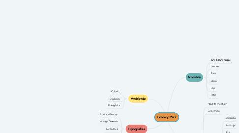 Mind Map: Groovy Park