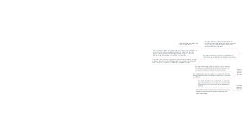 Mind Map: NIA 500 - Evidencia de Auditoría
