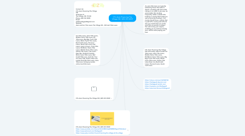 Mind Map: CTL Auto Financing The Village OK | 405-767-4509