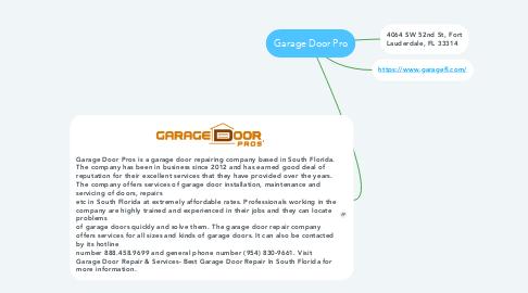 Mind Map: Garage Door Pro