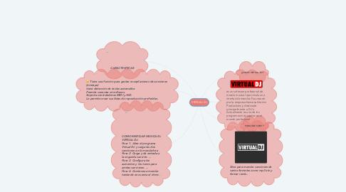 Mind Map: VIRTUAL DJ