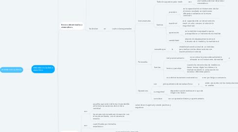 Mind Map: ERRORES EN QUÍMICA