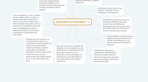 Mind Map: Adolescência e Puberdade