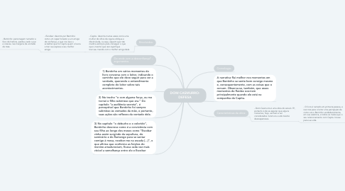 Mind Map: DOM CASMURRO- DEFESA