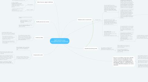 Mind Map: INVITACION A LA FILOSOFIA DE LA CIENCIA