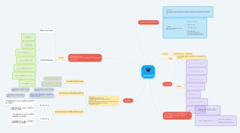 Mind Map: ตรรกศาสตร์