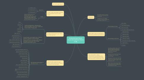 Mind Map: Perkembangan Emosi, Sosial dan Spiritual Pesera Didik