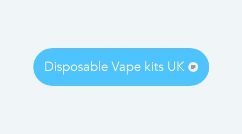 Mind Map: Disposable Vape kits UK