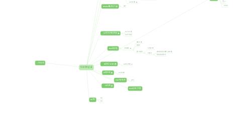 Mind Map: 인포리지널 홈