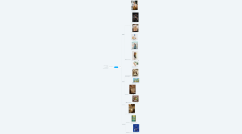 Mind Map: OnnePoke