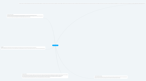 Mind Map: Kerajaan tarumanegara